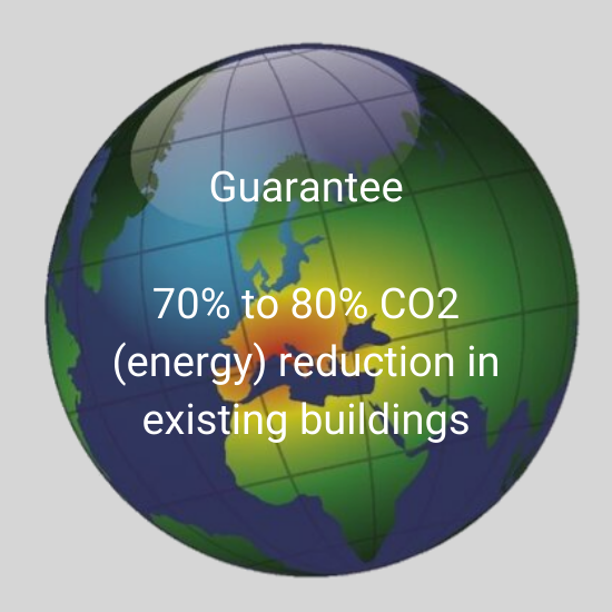 co2 guarantee